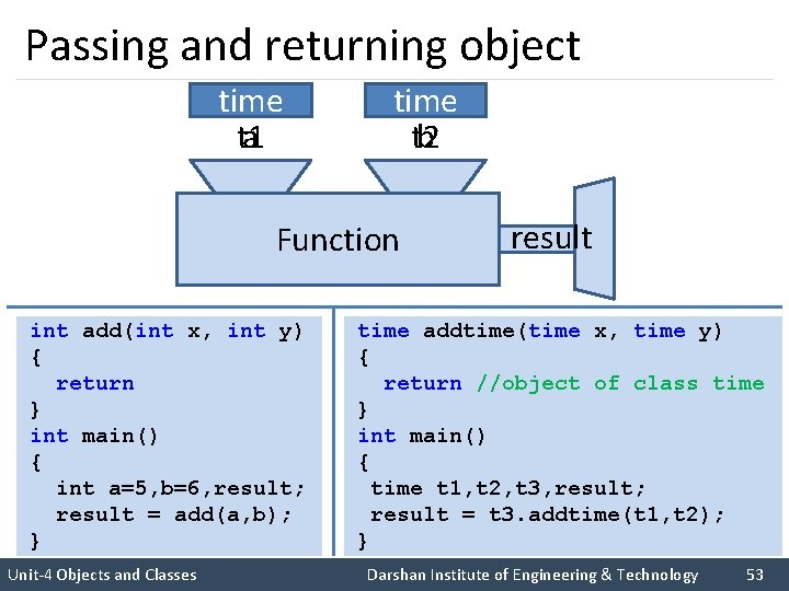 Passing and returning object time int t 1 a time int t 2 b