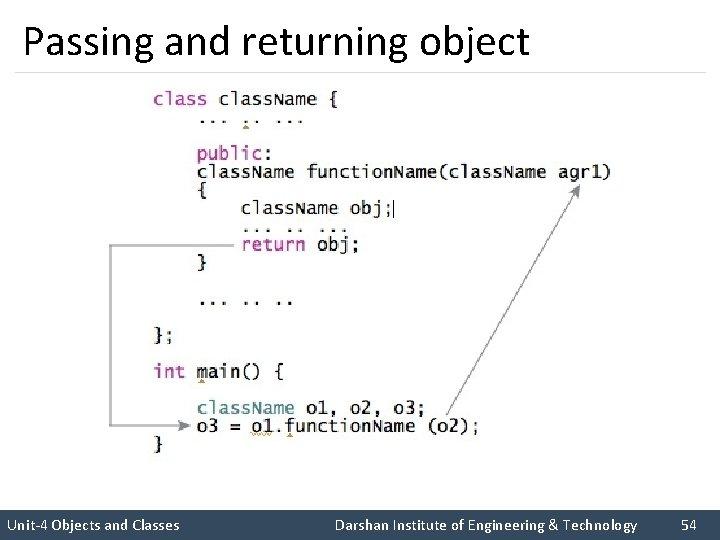 Passing and returning object I like C++ so much I like Rupesh sir Unit-4