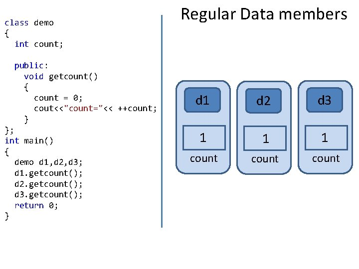 """class demo { int count; public: void getcount() { count = 0; cout<<""""count=""""<< ++count;"""