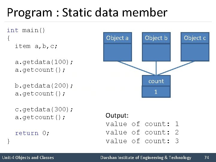Program : Static data member int main() { item a, b, c; a. getdata(100);