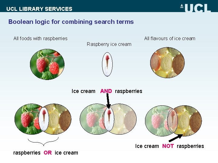 UCL LIBRARY SERVICES Boolean logic for combining search terms All foods with raspberries All