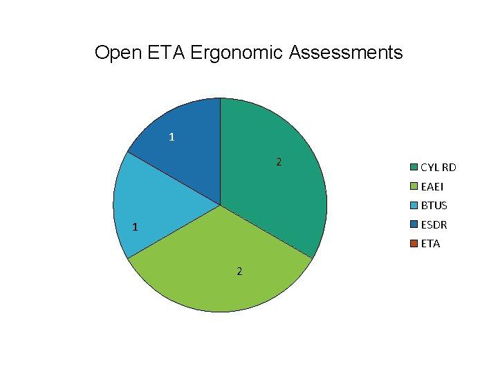 Open ETA Ergonomic Assessments 1 2 CYL RD EAEI BTUS ESDR 1 ETA 2