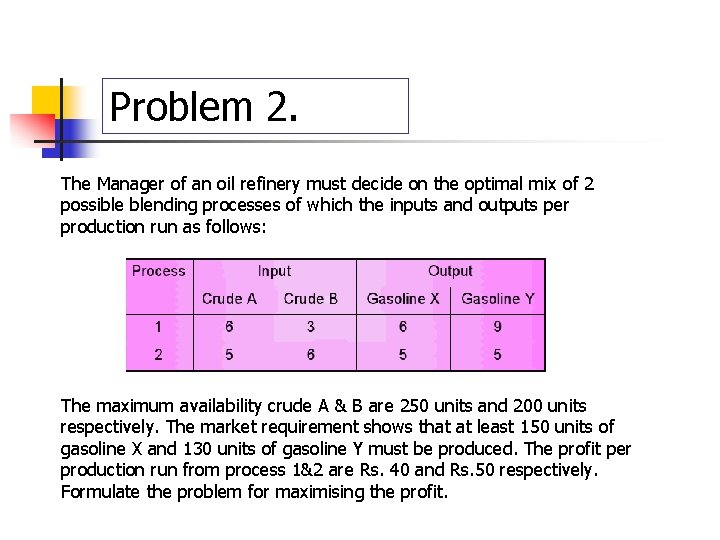 Problem 2. The Manager of an oil refinery must decide on the optimal mix