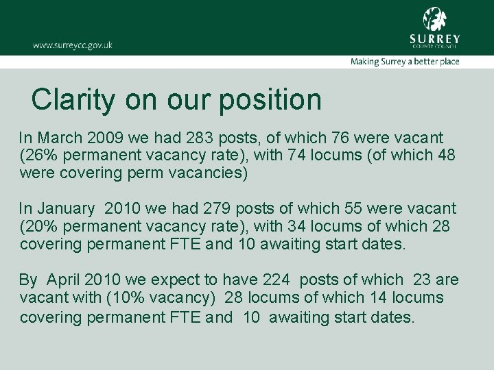 Clarity on our position In March 2009 we had 283 posts, of which 76