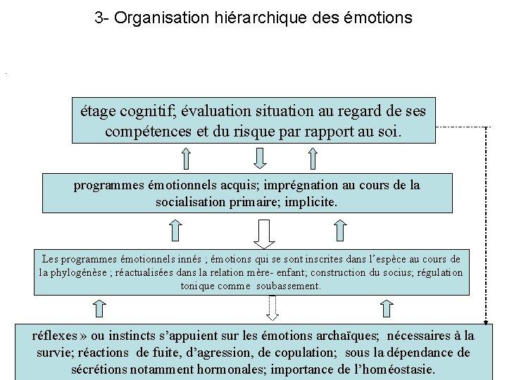 3 - Organisation hiérarchique des émotions. étage cognitif; évaluation situation au regard de ses