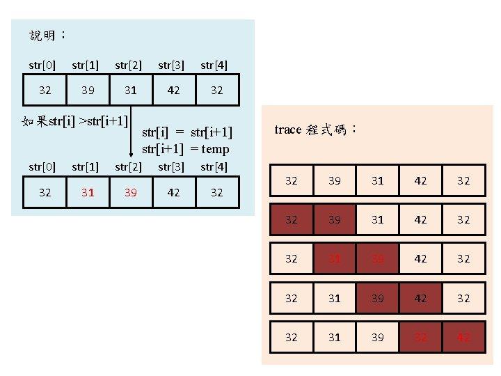 說明: str[0] str[1] str[2] str[3] str[4] 32 39 31 42 32 如果str[i] >str[i+1] str[i]