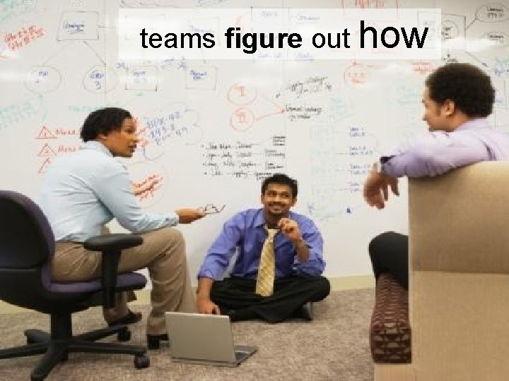 teams figure out how
