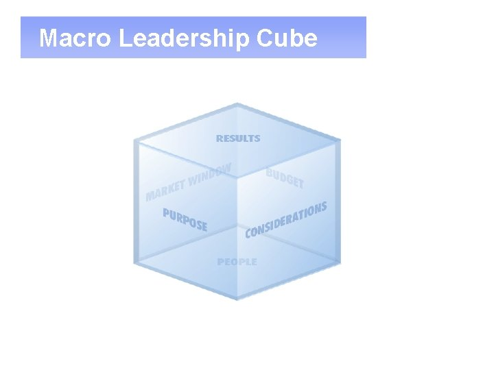 Macro Leadership Cube