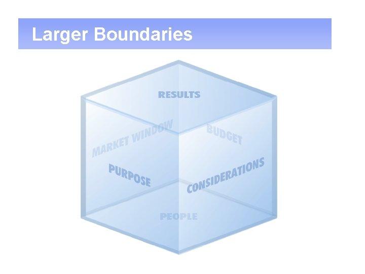 Larger Boundaries
