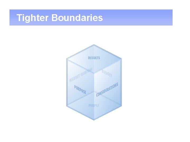 Tighter Boundaries