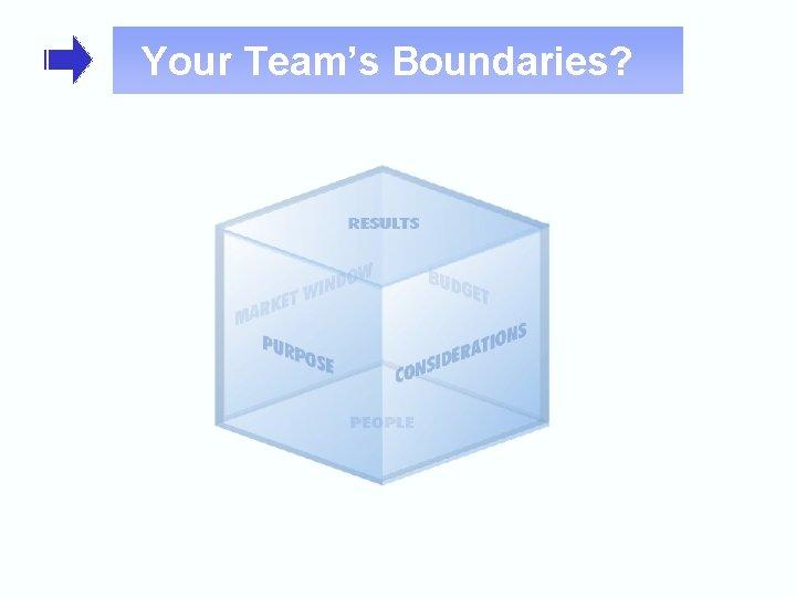 Your Team's Boundaries?