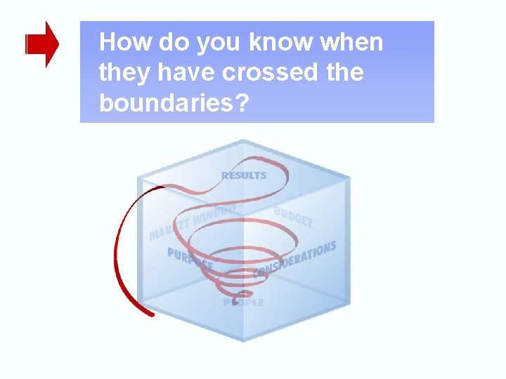 How do you know when they have crossed the boundaries?