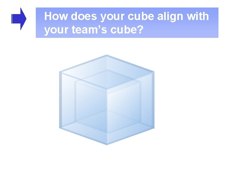 How does your cube align with your team's cube?