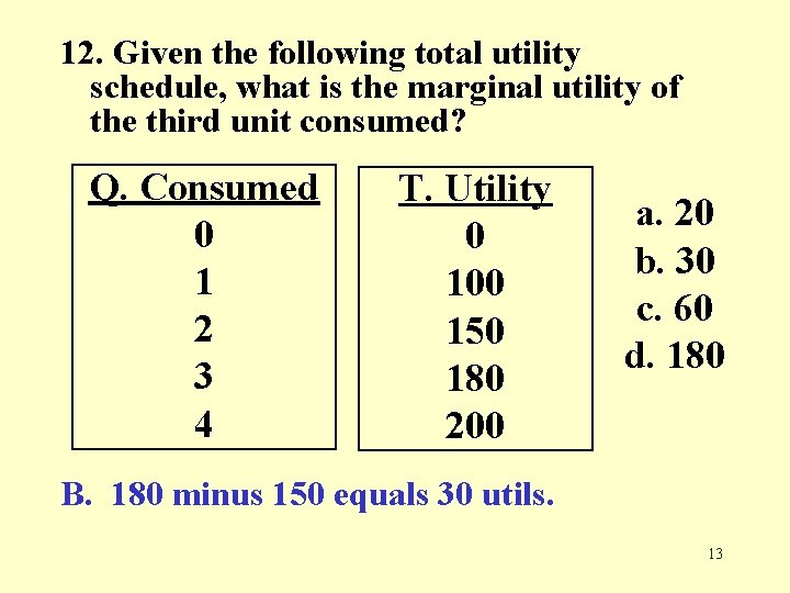 12. Given the following total utility schedule, what is the marginal utility of the