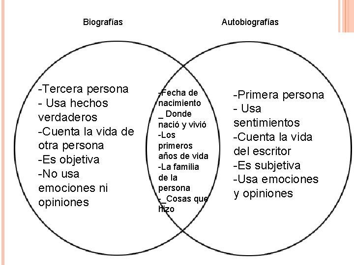 Biografías -Tercera persona - Usa hechos verdaderos -Cuenta la vida de otra persona -Es