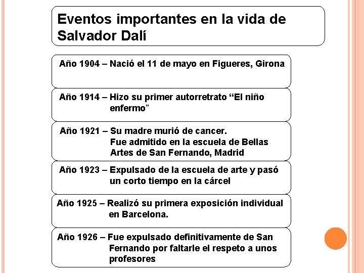 Eventos importantes en la vida de Salvador Dalí Año 1904 – Nació el 11