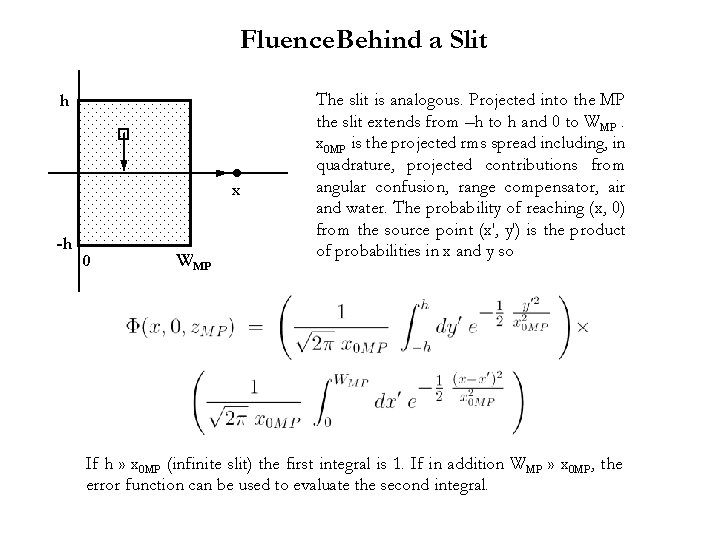 Fluence Behind a Slit h ● x -h 0 WMP The slit is analogous.
