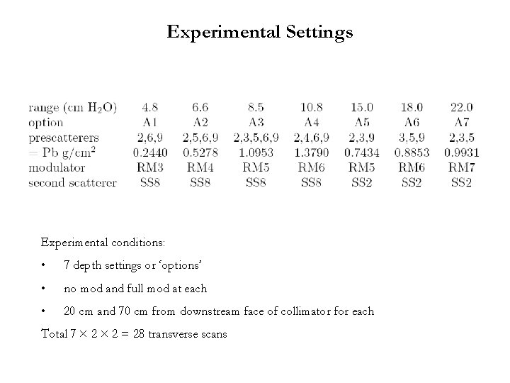 Experimental Settings Experimental conditions: • 7 depth settings or 'options' • no mod and