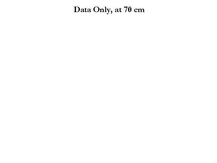 Data Only, at 70 cm