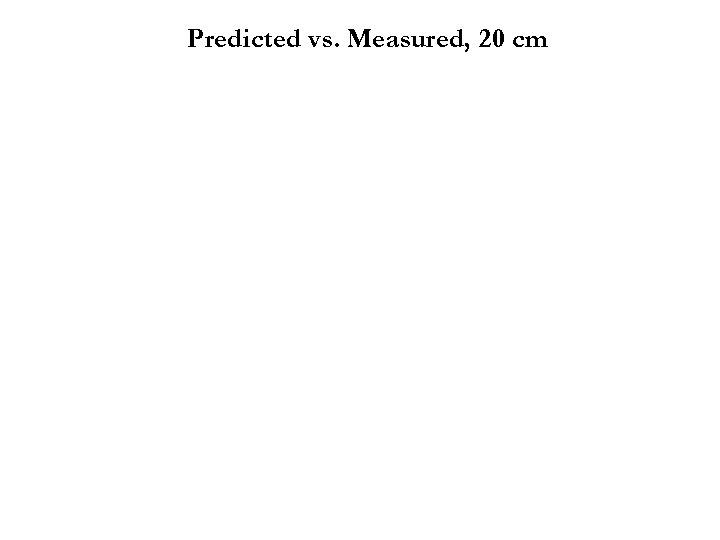 Predicted vs. Measured, 20 cm