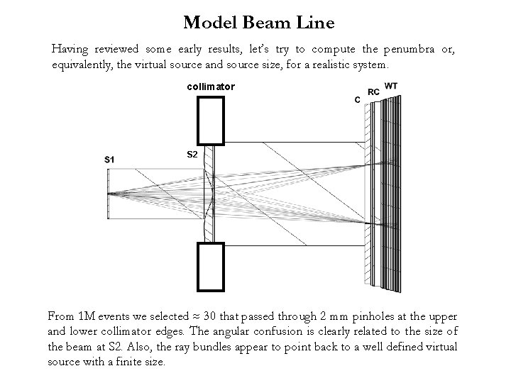 Model Beam Line Having reviewed some early results, let's try to compute the penumbra