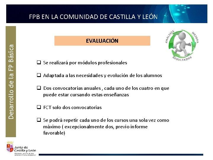 Desarrollo de la FP Básica FPB EN LA COMUNIDAD DE CASTILLA Y LEÓN EVALUACIÓN