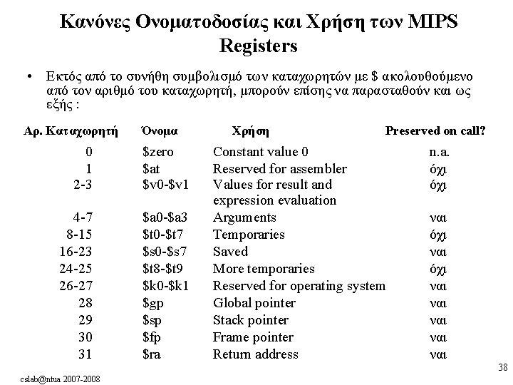 Κανόνες Ονοματοδοσίας και Χρήση των MIPS Registers • Εκτός από το συνήθη συμβολισμό των