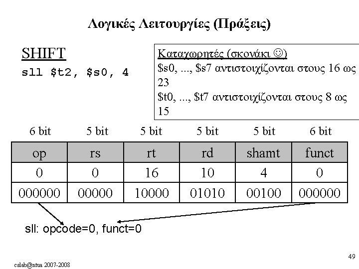 Λογικές Λειτουργίες (Πράξεις) SHIFT Kαταχωρητές (σκονάκι ) $s 0, . . . , $s