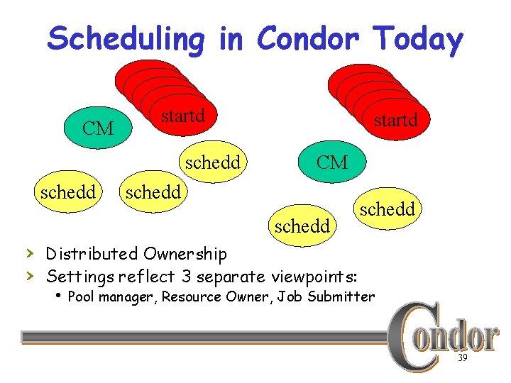 Scheduling in Condor Today CM startd startd schedd startd startd CM schedd › Distributed