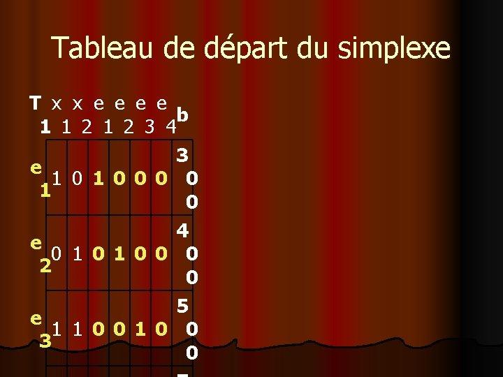 Tableau de départ du simplexe T x x e e b 1 1 2