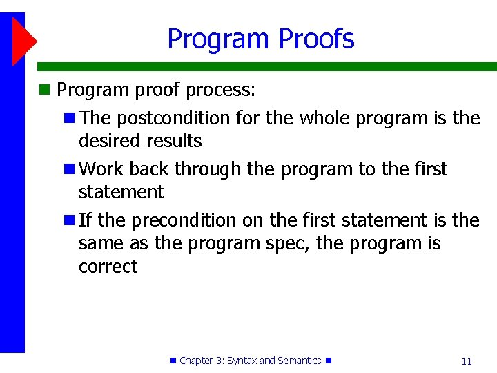Program Proofs Program proof process: The postcondition for the whole program is the desired