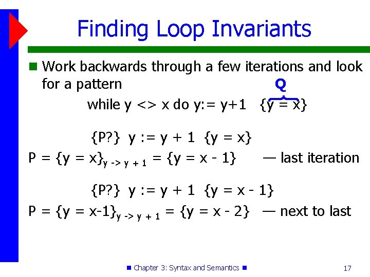 Finding Loop Invariants Work backwards through a few iterations and look for a pattern