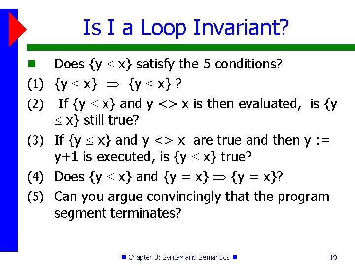Is I a Loop Invariant? (1) (2) (3) (4) (5) Does {y x} satisfy