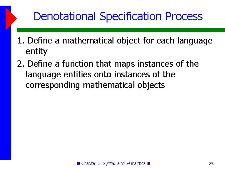 Denotational Specification Process 1. Define a mathematical object for each language entity 2. Define