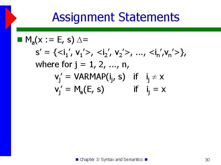Assignment Statements Ma(x : = E, s) = s' = {<i 1', v 1'>,