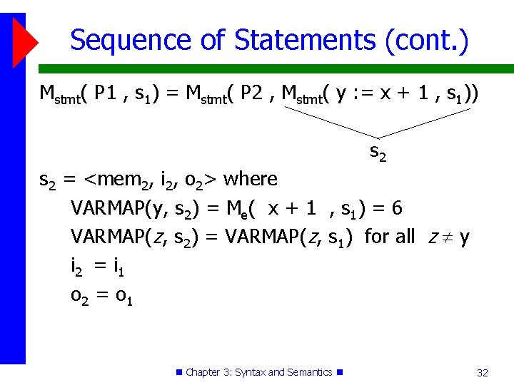 Sequence of Statements (cont. ) Mstmt( P 1 , s 1) = Mstmt( P