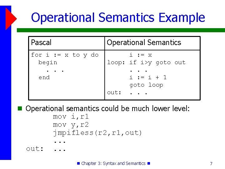 Operational Semantics Example Pascal Operational Semantics for i : = x to y do