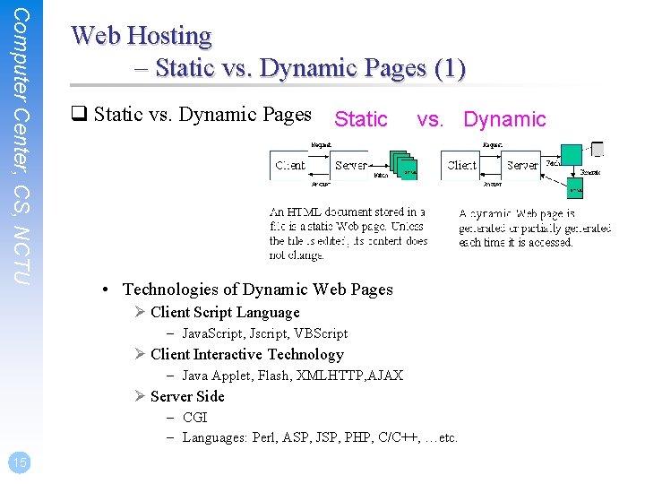 Computer Center, CS, NCTU Web Hosting – Static vs. Dynamic Pages (1) q Static
