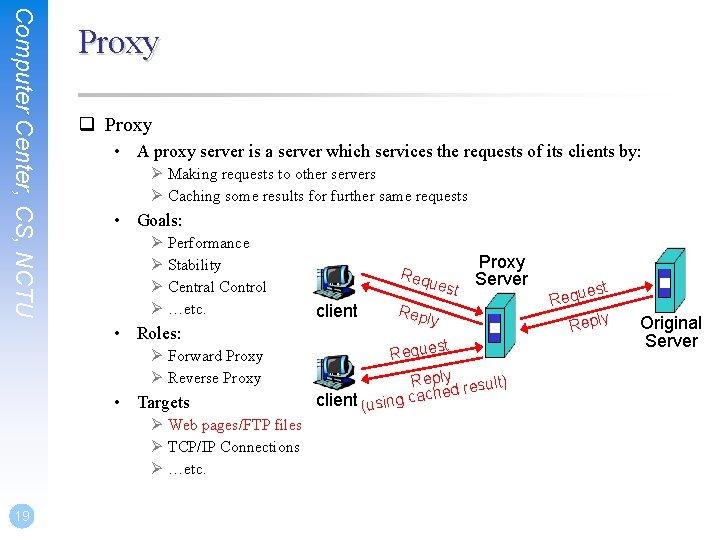 Computer Center, CS, NCTU Proxy q Proxy • A proxy server is a server