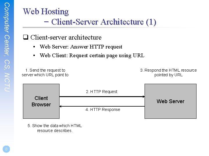 Computer Center, CS, NCTU Web Hosting – Client-Server Architecture (1) q Client-server architecture •