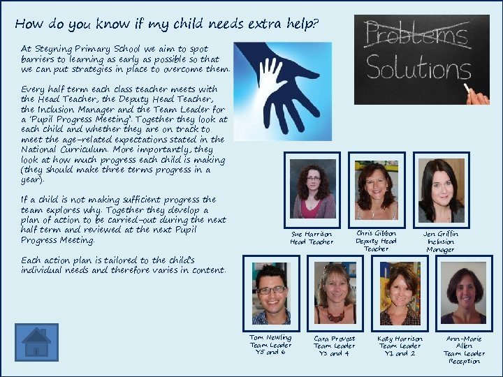 How do you know if my child needs extra help? At Steyning Primary School