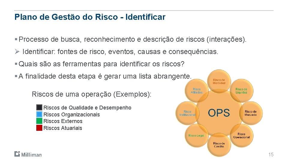 Plano de Gestão do Risco - Identificar § Processo de busca, reconhecimento e descrição