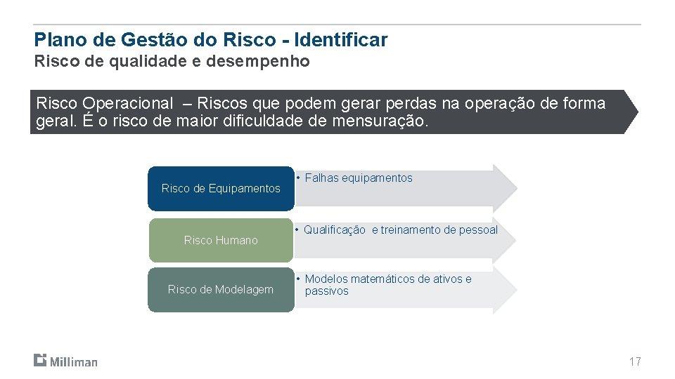 Plano de Gestão do Risco - Identificar Risco de qualidade e desempenho Risco Operacional
