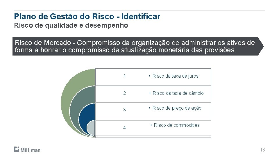 Plano de Gestão do Risco - Identificar Risco de qualidade e desempenho Risco de