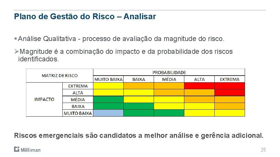 Plano de Gestão do Risco – Analisar § Análise Qualitativa - processo de avaliação