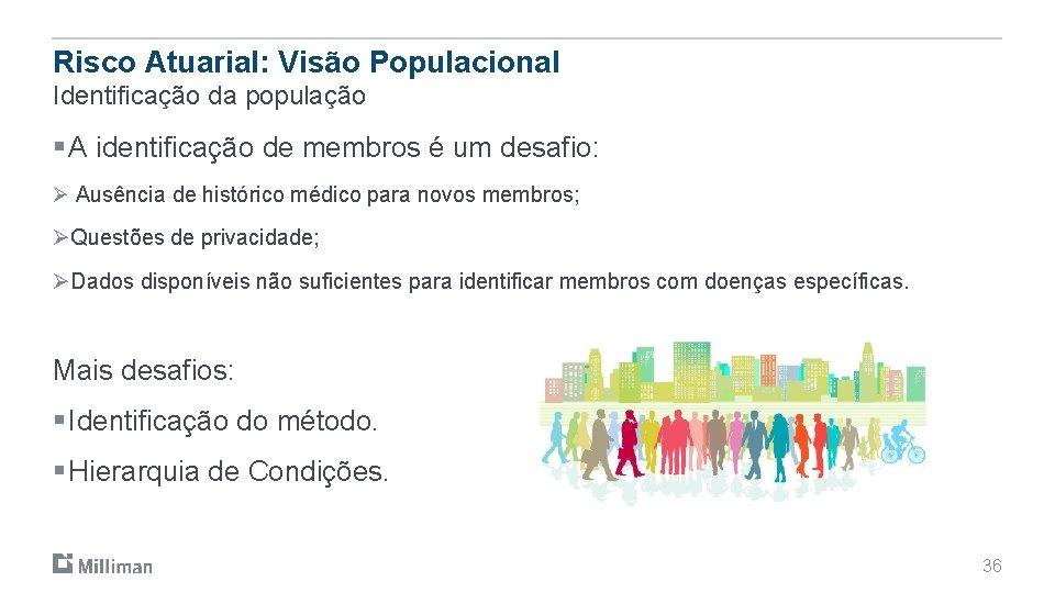 Risco Atuarial: Visão Populacional Identificação da população § A identificação de membros é um