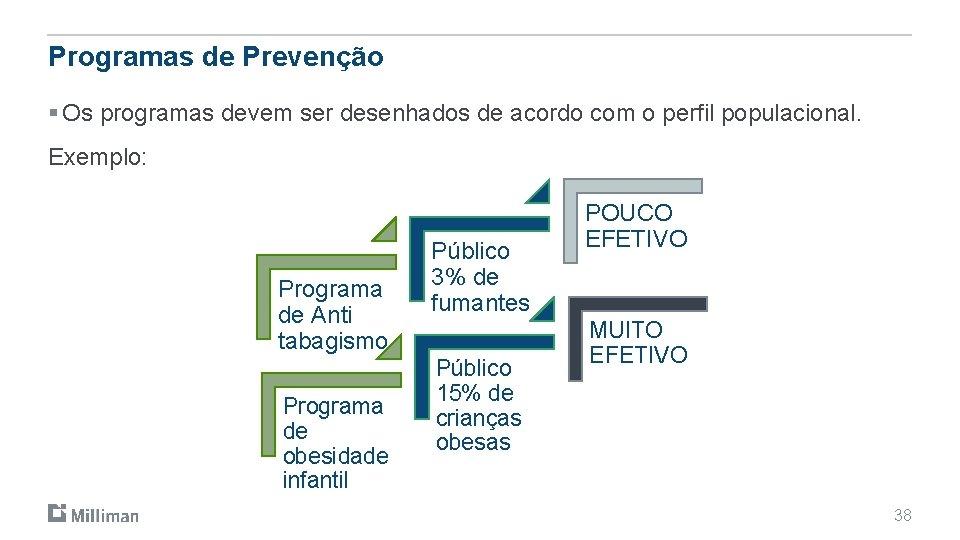 Programas de Prevenção § Os programas devem ser desenhados de acordo com o perfil