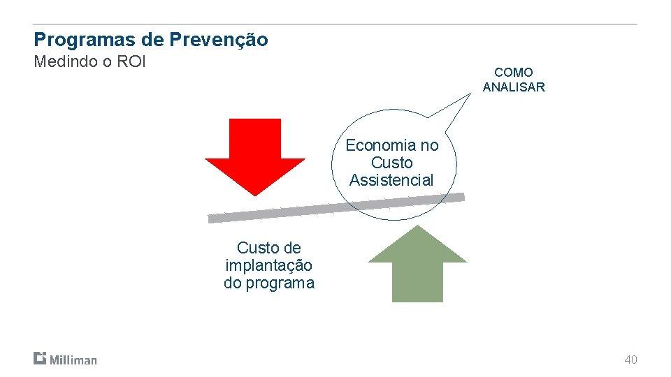 Programas de Prevenção Medindo o ROI COMO ANALISAR Economia no Custo Assistencial Custo de