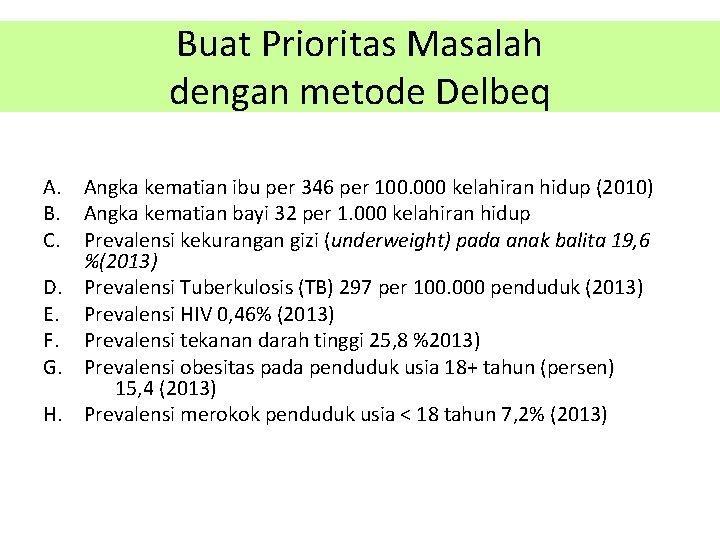 Buat Prioritas Masalah dengan metode Delbeq A. Angka kematian ibu per 346 per 100.