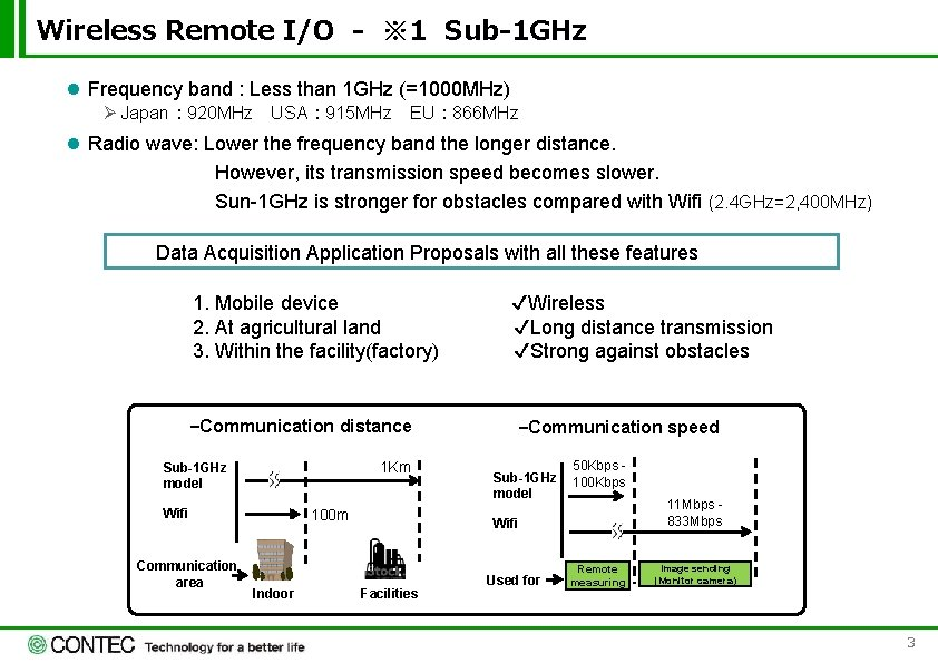 Wireless Remote I/O - ※ 1 Sub-1 GHz  l Frequency band : Less than 1